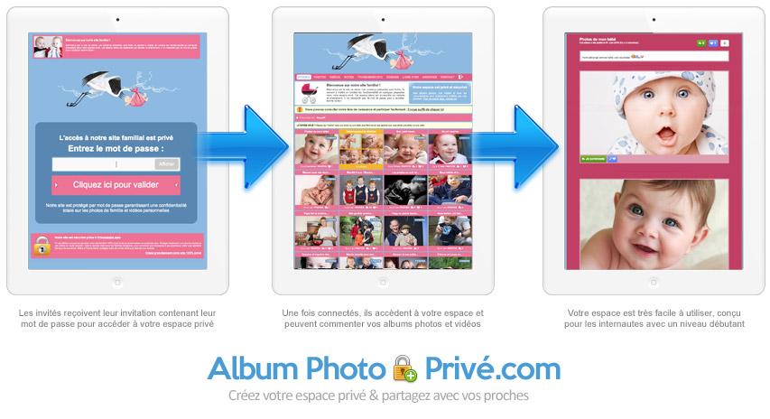 Pour un mariage, un voyage, une naissance, créez votre espace sécurisé et partagez en toute sécurité vos albums photos de famille